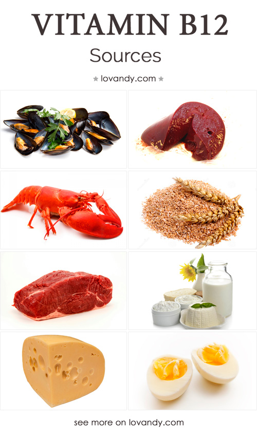 natural sources of B12