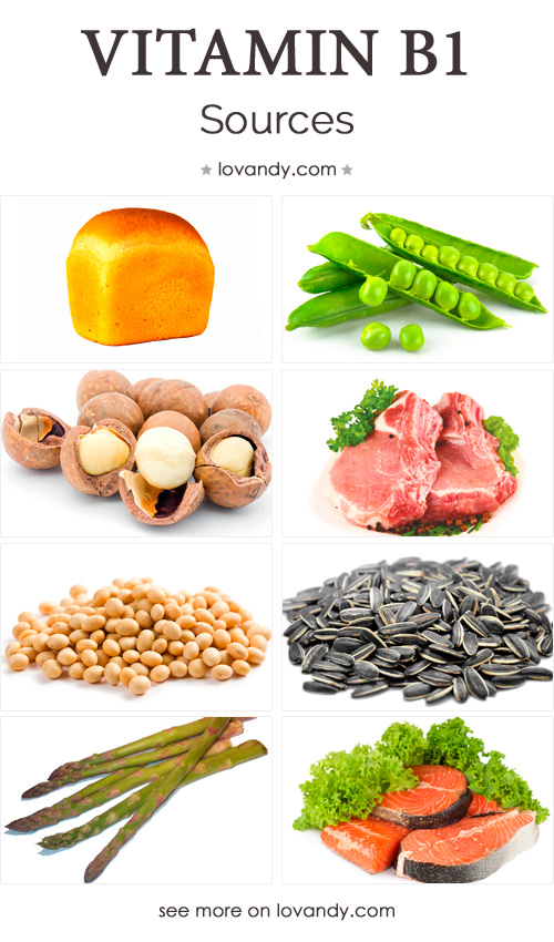 sources of vitamin b1