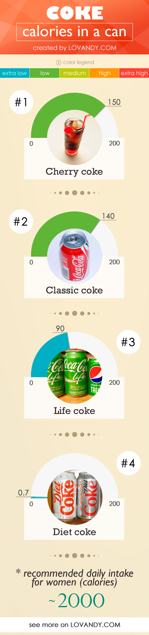 cherry coke calories
