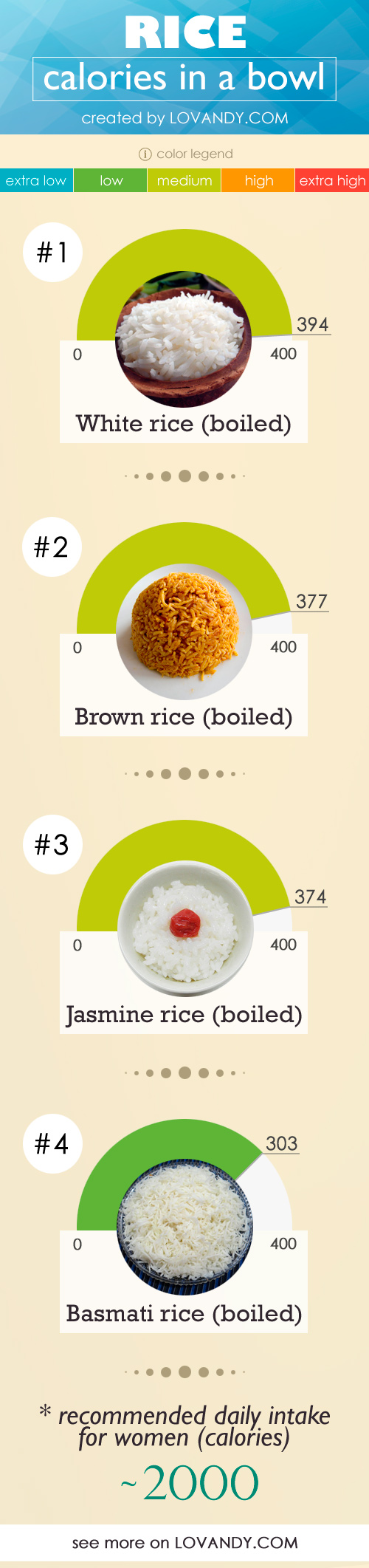calories in cooked white rice