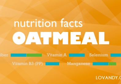 how much fiber is in oatmeal
