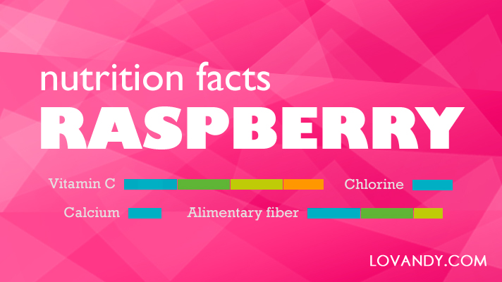 how much fiber in raspberries