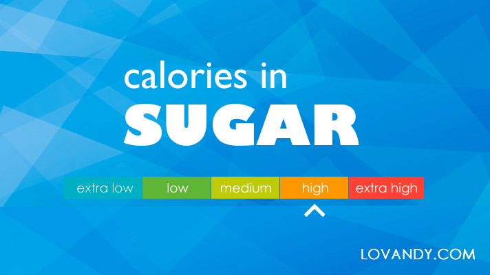 how many calories in a gram of sugar