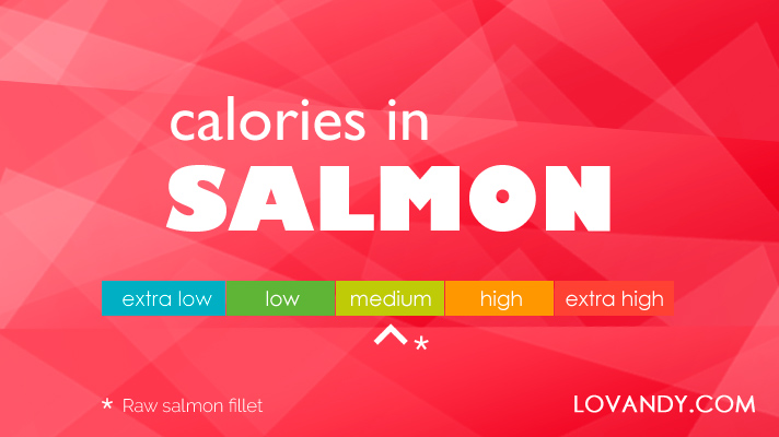 calories in grilled salmon