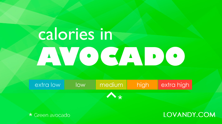 how many calories are in an avocado