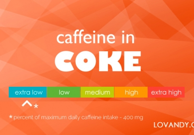 caffeine in coke