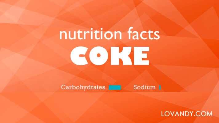 diet coke glycemic index