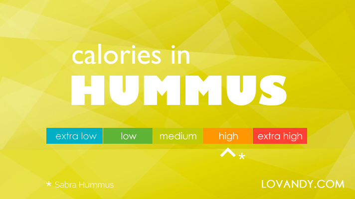 how many calories does hummus have