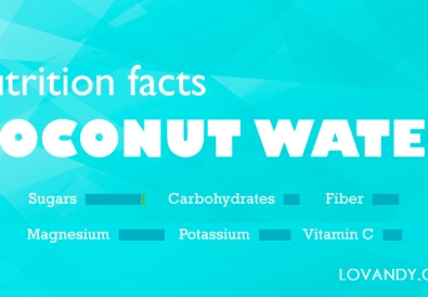 sugar in coconut water