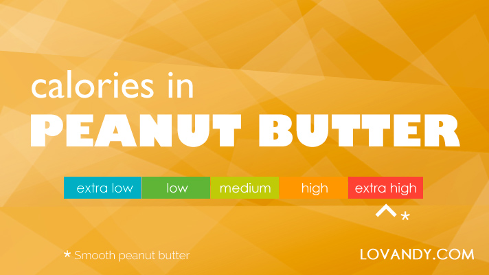how many calories in peanut butter