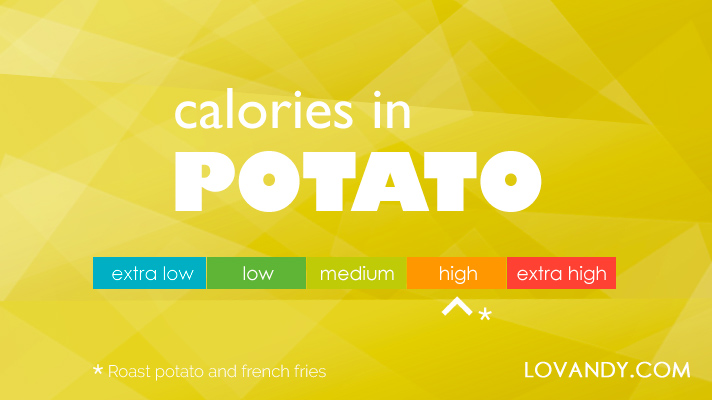 how many calories in a baked potato