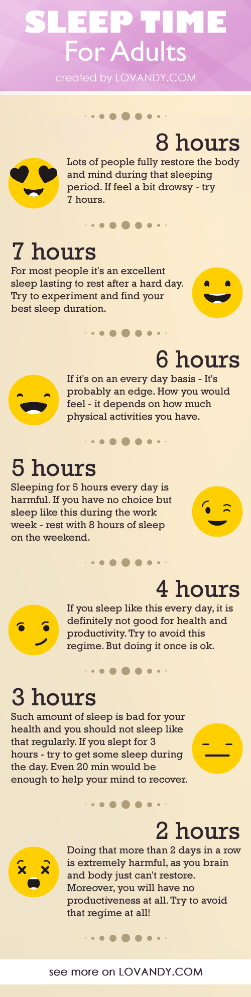 most common sleep time