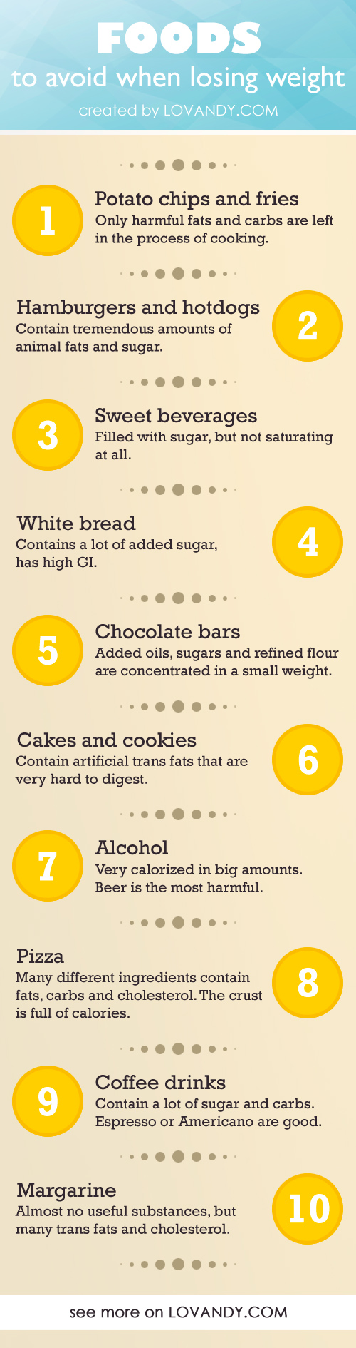 foods not to eat to lose weight