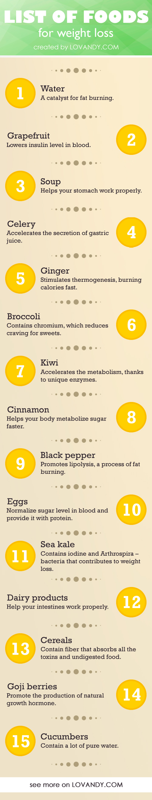 best products that help lose weight