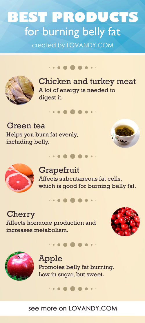 best foods to burn belly fat