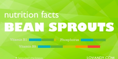 what are bean sprouts